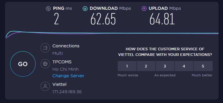 Test internet wifi viettel